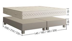 Hat Ihr Boxspringbett die richtige Größe?