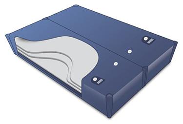 Wasserbetten - Dual-Systeme